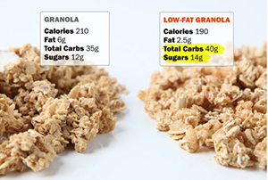Stats for granola