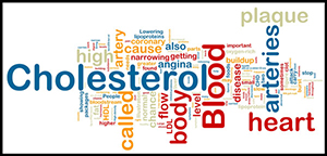 Lower your cholesterol with Plant Sterols